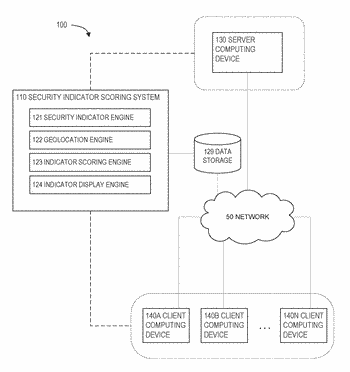 Considering geolocation information in a security information sharing platform
