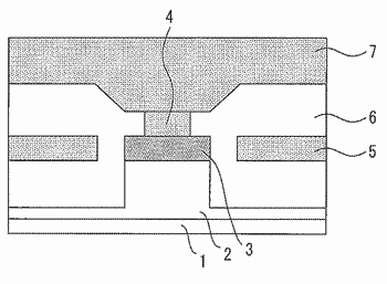 Method of manufacturing semiconductor device, and semiconductor device