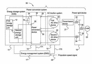Electric drive system and energy management method