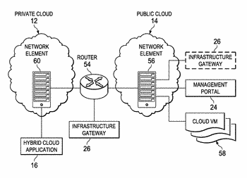 Programmable infrastructure gateway for enabling hybrid cloud services in a network environment