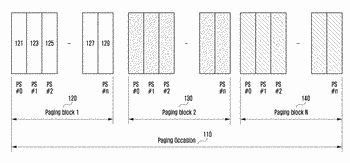 System and method of paging in next generation wireless communication system