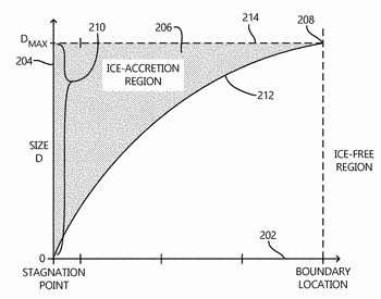 Automated super-cooled water-droplet size differentiation using aircraft accretion patterns