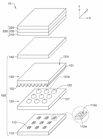 Display device and backlight module