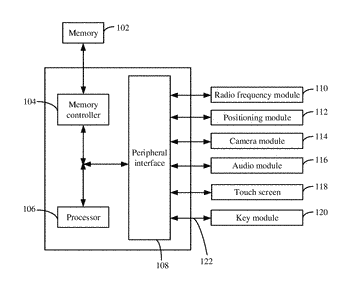 Shuffle play method and device