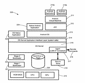 Method and system for preventing and detecting security threats