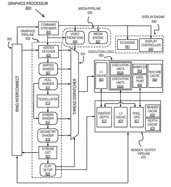 Architecture for interleaved rasterization and pixel shading for virtual reality and multi-view systems