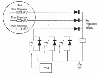 Generator and method for controlling a generator