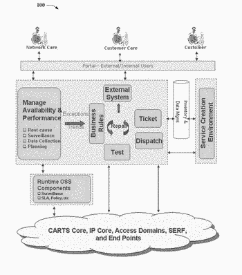 Systems and methods for real-time service assurance