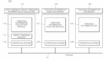 System and method for tracking malware route and behavior for defending against cyberattacks