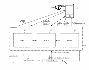 Multimedia servers that broadcast a channel listing and packet-switched audio