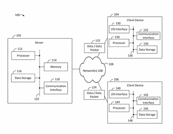 System configurations to determine user data associated with mobile applications