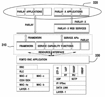 Method and apparatus for supporting femtocell service capabilities for services
