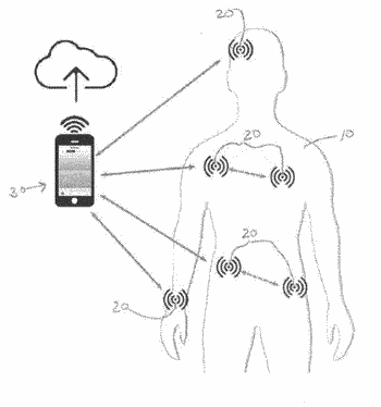 Internet-linked ultrasonic network for medical devices
