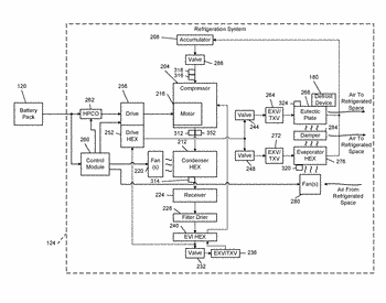 System and method of controlling passage of refrigerant through eutectic plates and an evaporator of ...