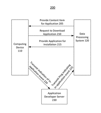 Latency reduction in feedback-based system performance determination