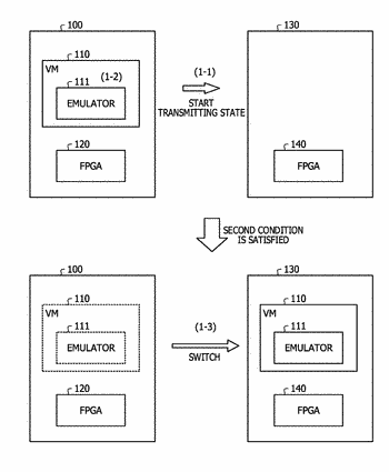Non-transitory computer-readable storage medium, live migration method, and live migration apparatus