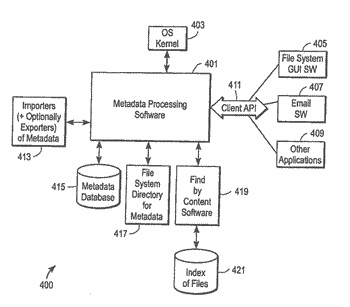 Methods and systems for managing data