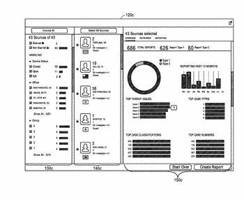 System and user interfaces for searching resources and related documents using data structures