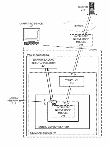 Method for validating an untrusted native code module