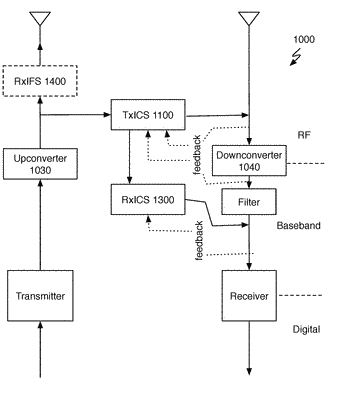 Systems and methods for out-of-band interference mitigation
