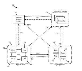 Centralized troubleshooting tool for distributed virtual network