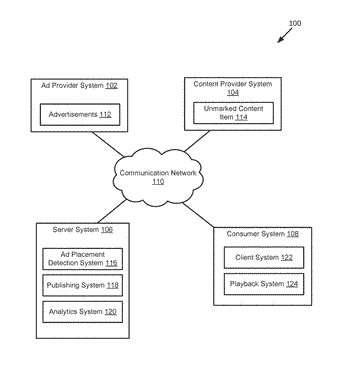 Systems and methods for dynamic stitching of advertisements