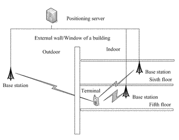 Indoor positioning method and apparatus