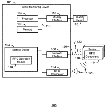 Radio frequency identification modes in patient monitoring