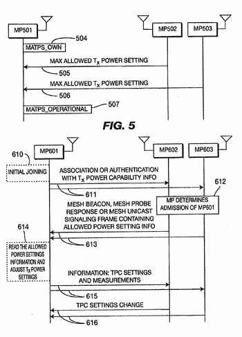 Method for transmit and receive power control in mesh systems