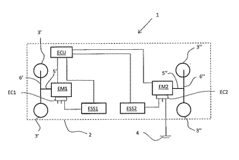 Electric propulsion system for a vehicle