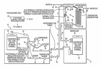 Apparatus and methods for heating water with refrigerant and phase change material