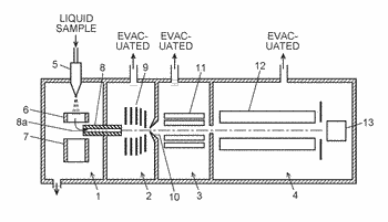 Mass spectrometer and ion mobility spectrometer