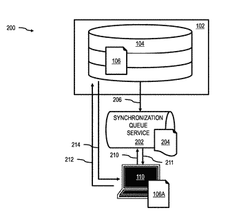 Synchronization of client machines with a content management system repository