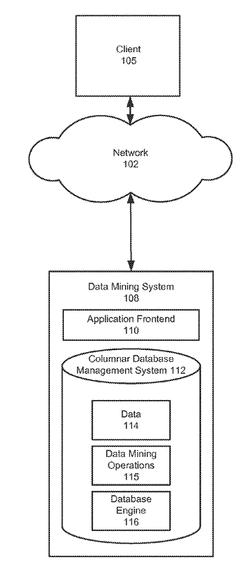 Performing data mining operations within a columnar database management system