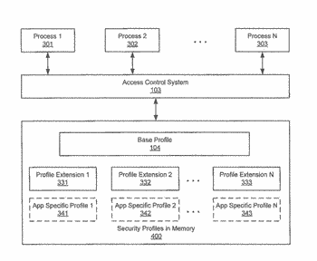 Methods for restricting resources used by an application based on a base profile and an ...