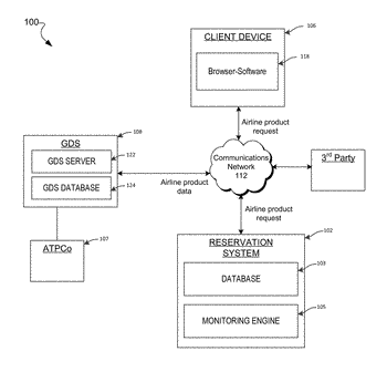Systems and methods for automatically procuring airline products