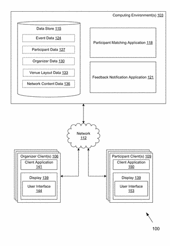Systems and methods for event participant profile matching
