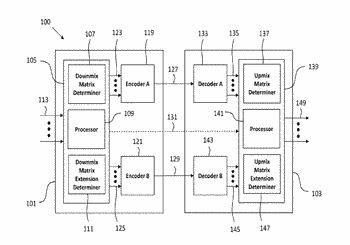 Audio signal processing apparatuses and methods