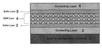 Backside configured surface plasmonic structure for infrared photodetector and imaging focal plane array enhancement