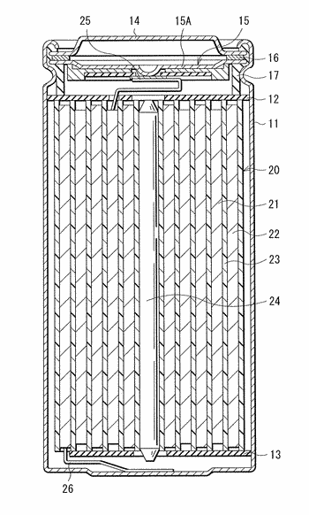 Secondary battery and method of manufacturing the same, battery pack, electric vehicle, electric power storage ...