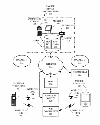 Automatic self-protection for a portable electronic device