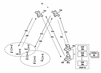 Systems and methods for increasing the transmission speed of a satellite vsat