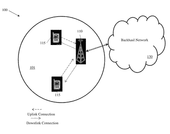Authentication mechanism for 5g technologies