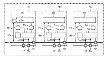 Modular industrial automation device and method for configuring a modular industrial automation device