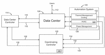 Multivariable controller for coordinated control of computing devices and building infrastructure in data centers or ...