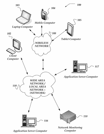 Anomaly detection using device relationship graphs