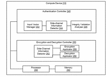 Methods and apparatuses for integrity validation of remote devices using side-channel information in a power ...