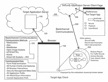 Distributed client-side user monitoring and attack system