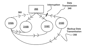 Systems and methods for seamless host migration