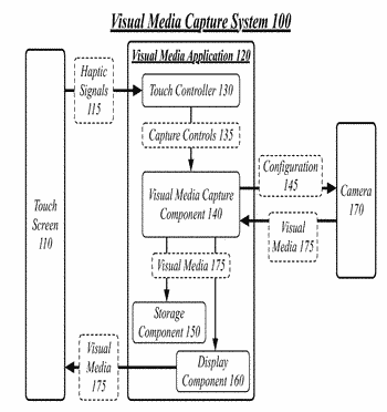 Techniques to selectively capture visual media using a single interface element
